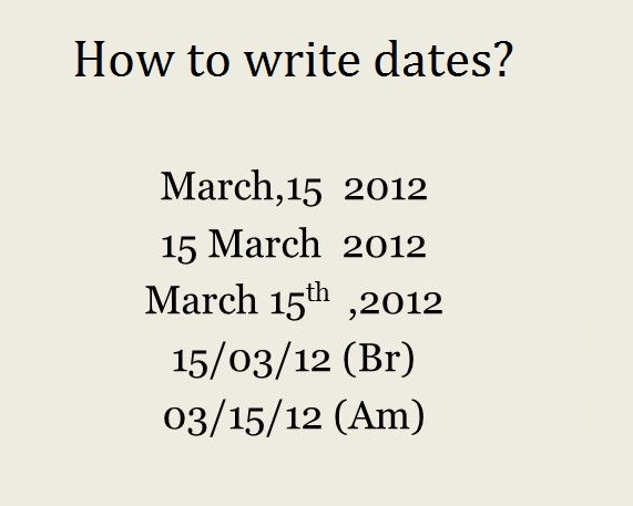 Writing Dates and Times