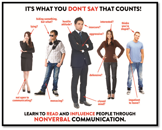 the importance of first impression in communication and relationships The role of communication and listening in leadership listening deserves the recognition to be studied as an important communication skill listening is a vital component to creating and maintaining relationships listening is the first skill.