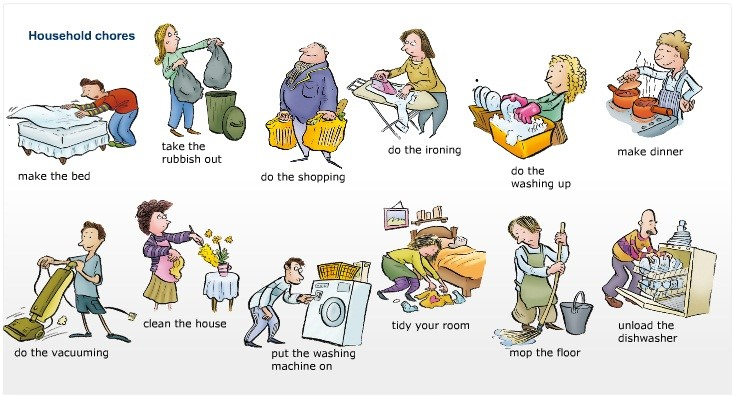 how to describe household chores in english eage tutor