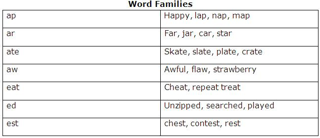 Word-Families
