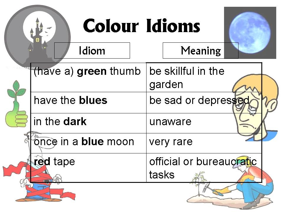 7 Popular Color Idioms And Their Meanings Eage Tutor