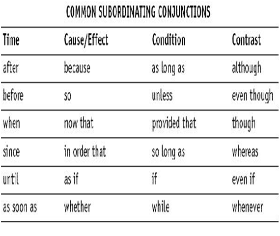 common subordinating conjunction