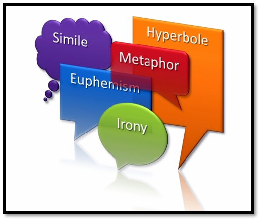 as english figures of speech Define figure of speech (noun) and get synonyms what is figure of speech (noun ) figure of speech (noun) meaning, pronunciation and more by macmillan.