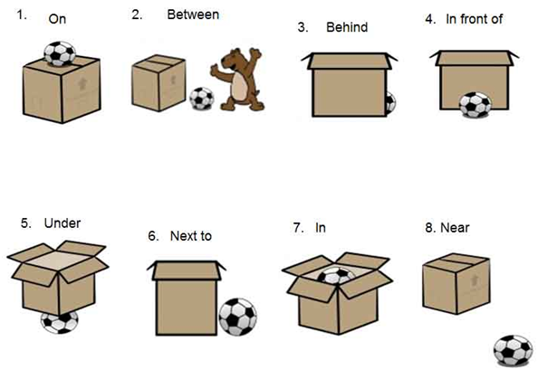Prepositions And Its Use In The English Language EAge Tutor - Next to preposition