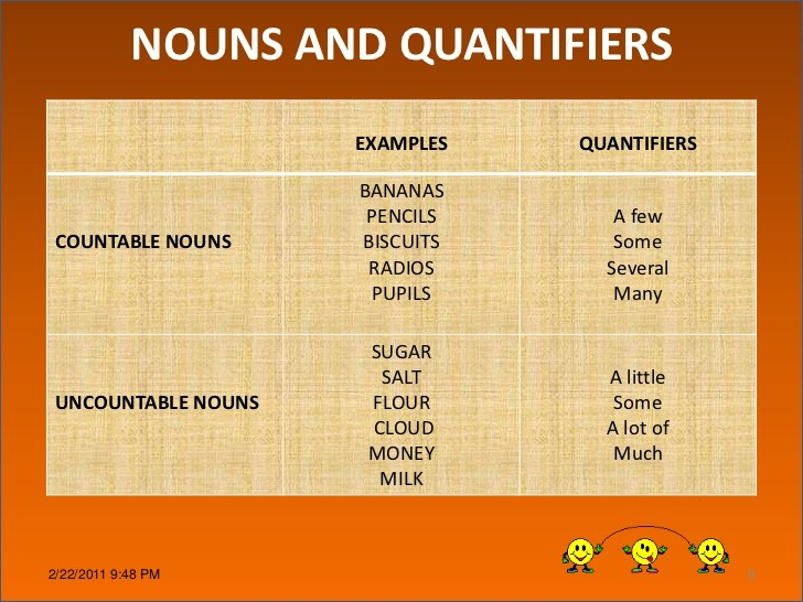 What Are Quantifiers Eage Tutor