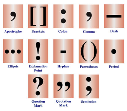 how to use punctuation correctly part i eage tutor. Black Bedroom Furniture Sets. Home Design Ideas