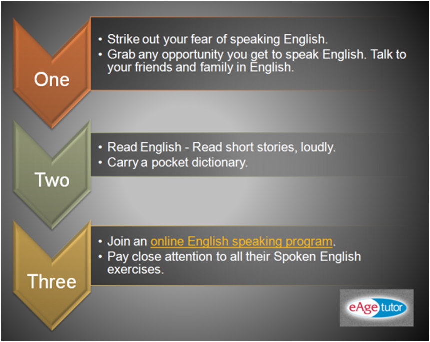 Tips_to_Speak_English