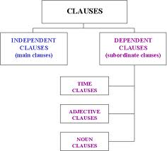 clause_2