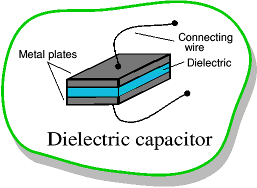 dielectrics1