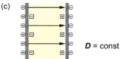 dielectrics4