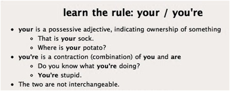 learn_english_rule