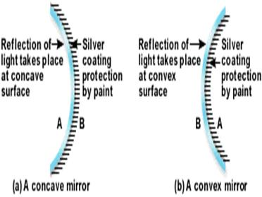 spherical_mirror_3